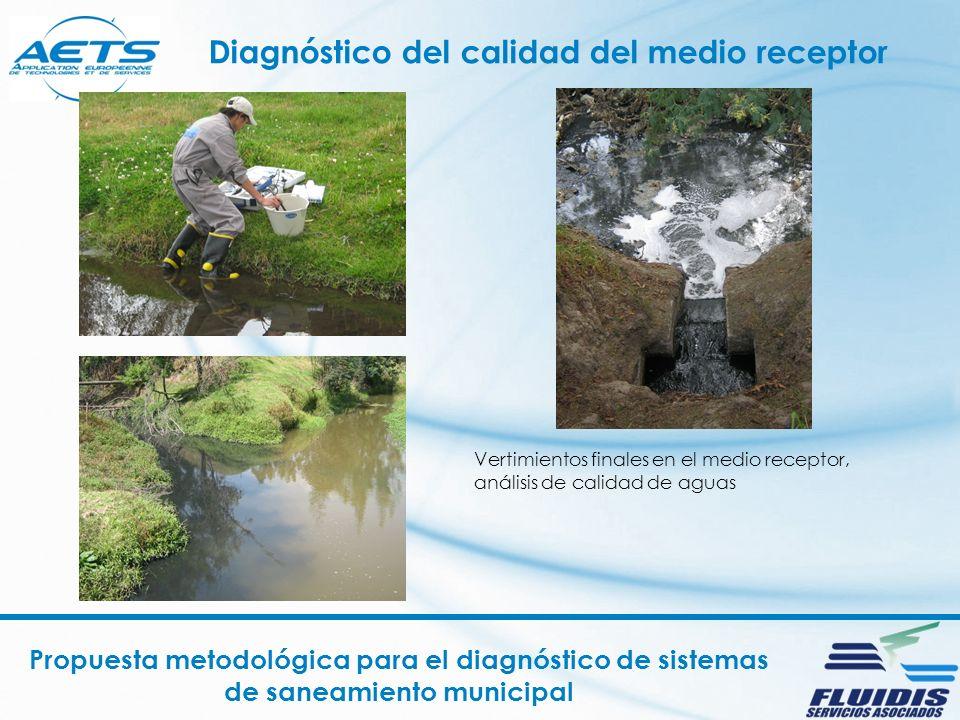Diagnóstico del calidad del medio receptor Propuesta metodológica para el diagnóstico de sistemas de saneamiento municipal Vertimientos finales en el medio receptor, análisis de calidad de aguas