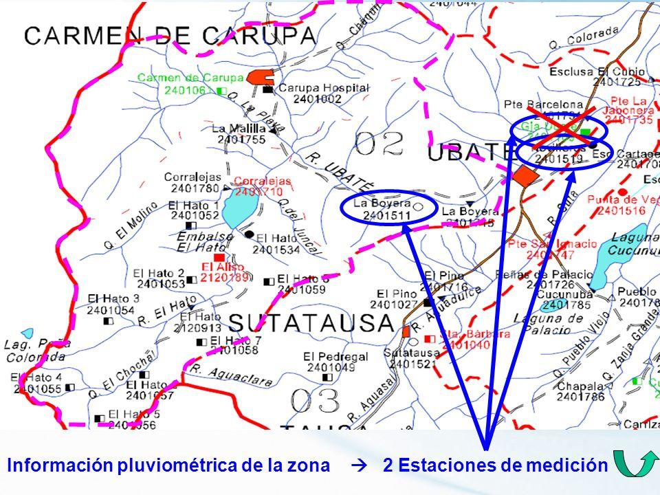 Información pluviométrica de la zona 2 Estaciones de medición