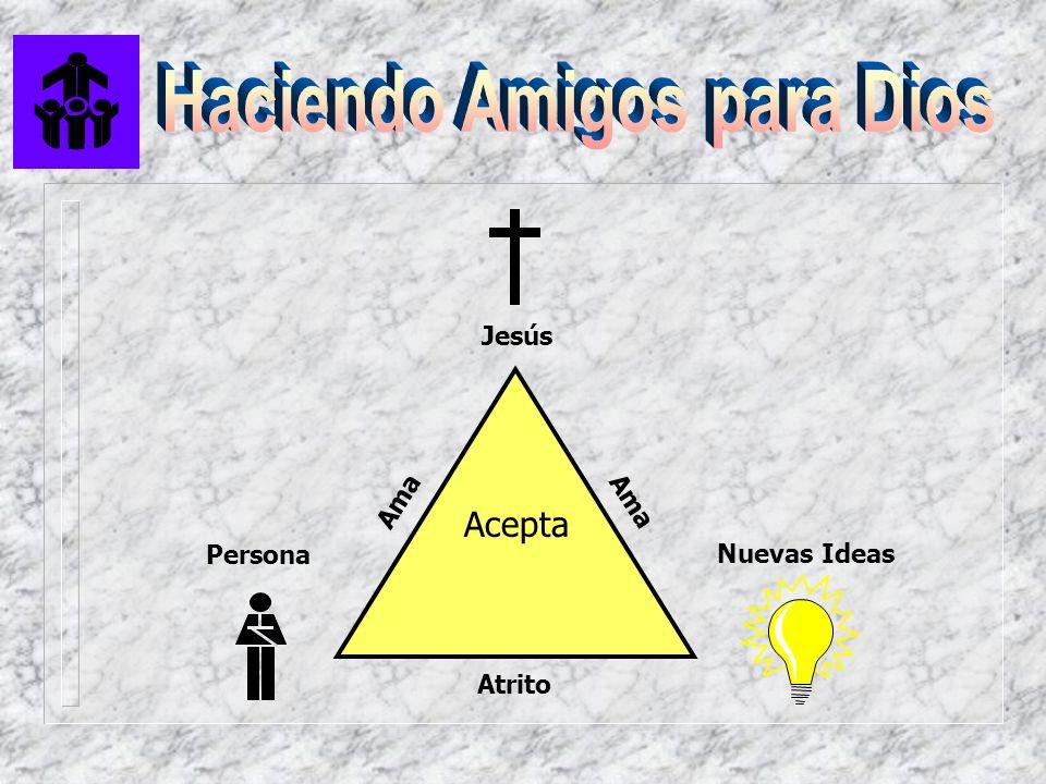 Nuevas Ideas Atrito Persona Jesús Acepta Ama