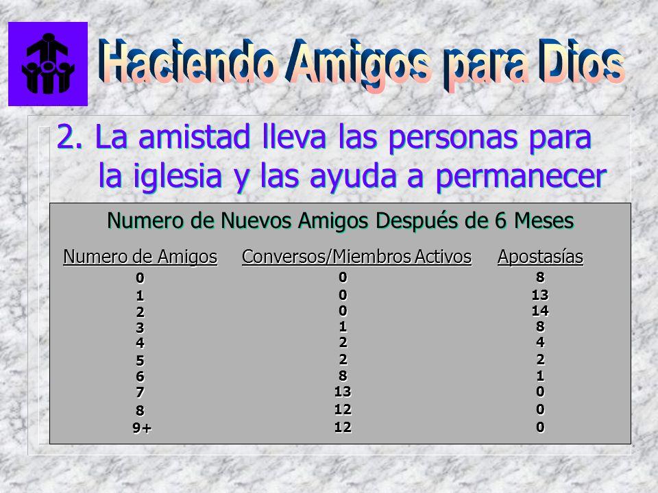 Programas Radio/TV Programas Radio/TV Miembros Laicos Est.