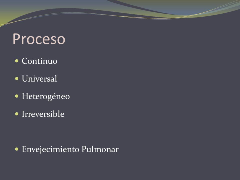Proceso Continuo Universal Heterogéneo Irreversible Envejecimiento Pulmonar