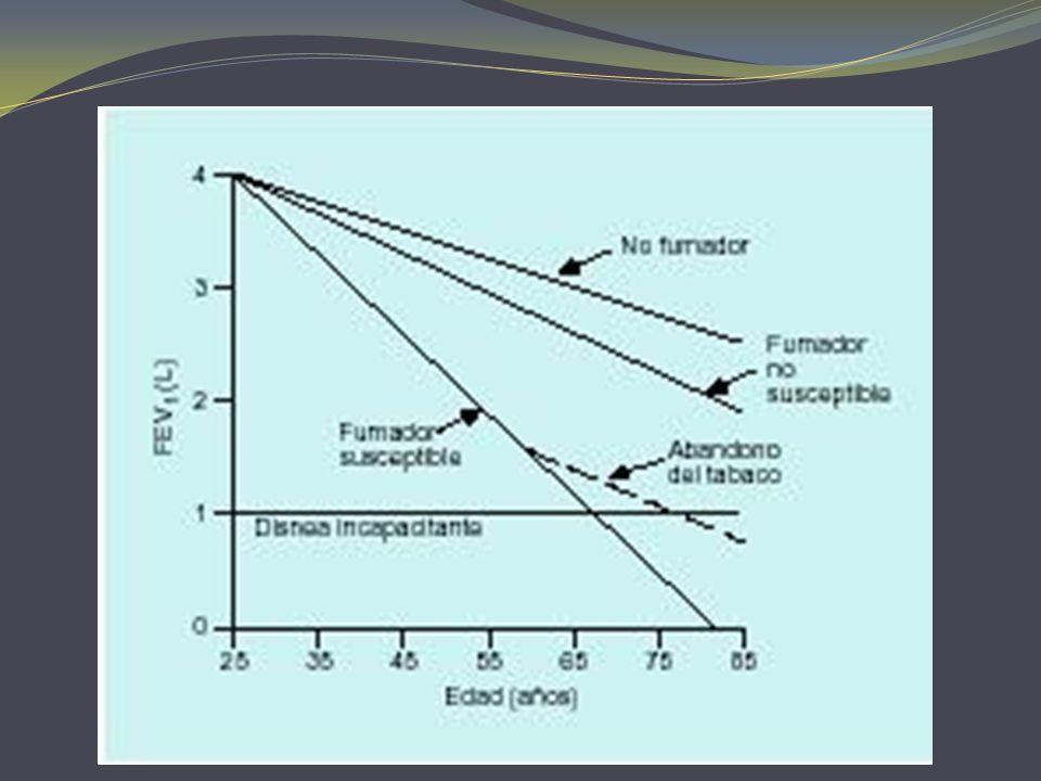 Respiración La respiración normalmente se conoce como la entrada y salida de aire (Ventilación) ¿Cómo respiramos normalmente.