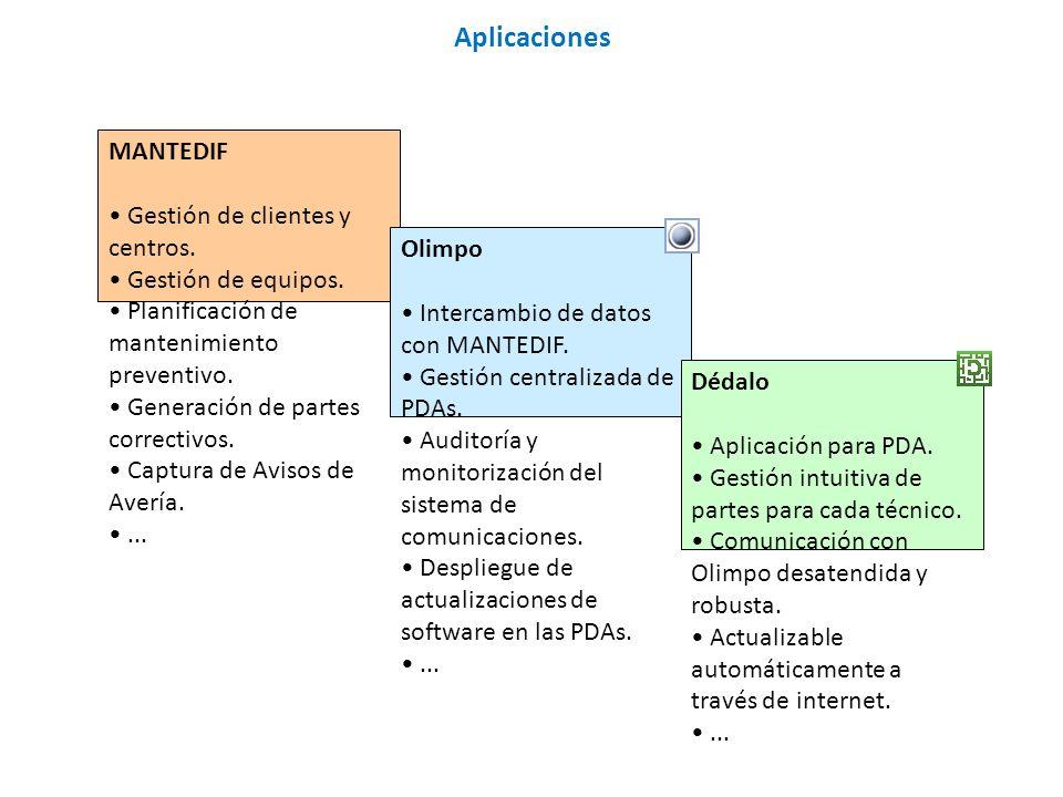 Aplicaciones MANTEDIF Gestión de clientes y centros. Gestión de equipos. Planificación de mantenimiento preventivo. Generación de partes correctivos.