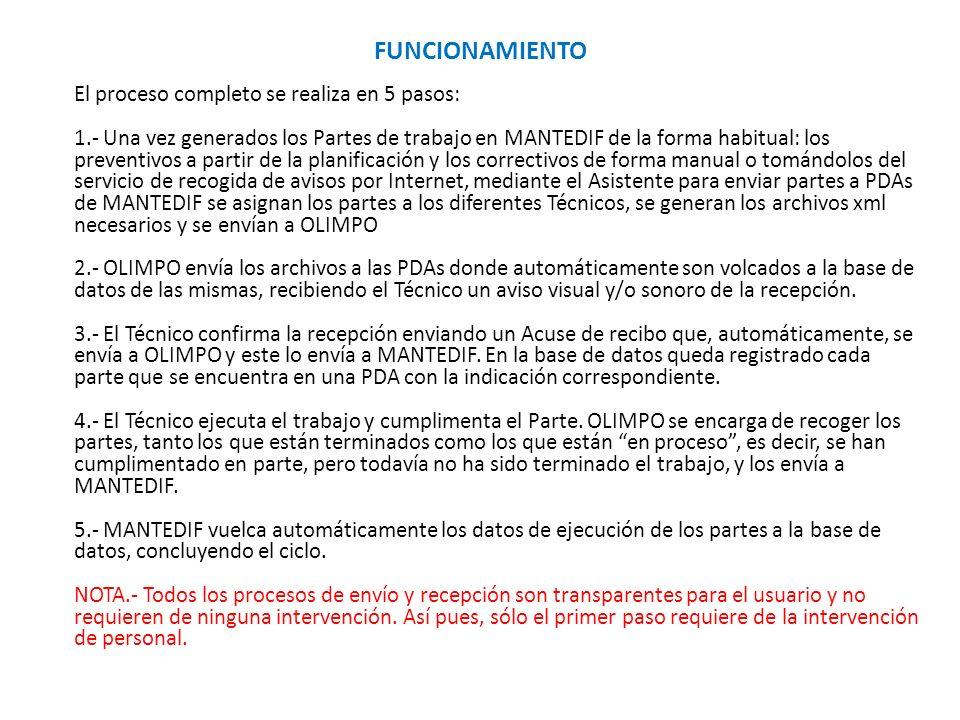 PANTALLAS DE MANTEDIF Asistente para asignar Partes de trabajo y enviarlos a las PDAs.