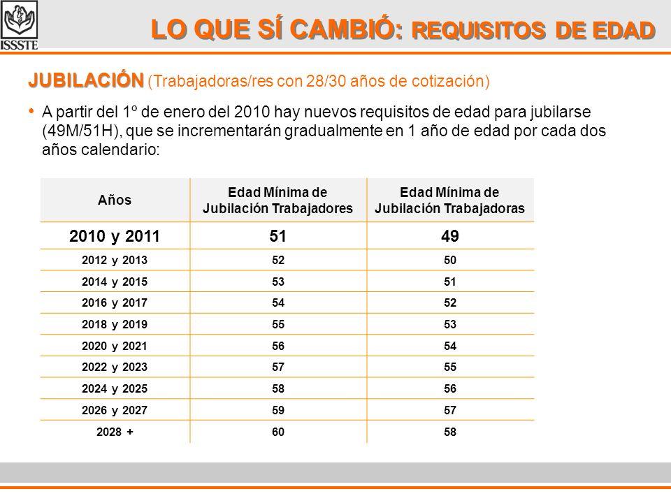 LO QUE SÍ CAMBIÓ: REQUISITOS DE EDAD A partir del 1º de enero del 2010 hay nuevos requisitos de edad para pensionarse, que se incrementarán gradualmente en 1 año de edad adicional por cada dos años calendario: Años Edad para pensión 2010 y 201156 2012 y 201357 2014 y 201558 2016 y 201759 2018 en adelante60 EDAD Y TIEMPO DE SERVICIOS (Trabajadores con al menos 15 años de servicio) Años de cotización Porcentaje de pensión sobre sueldo básico 1550% 1652.5% 1755% 1857.5% 1960% 2062.5% 2165% 2267.5% 2370% 2472.5% 2575% 2680% 2785% 2890% 2995%