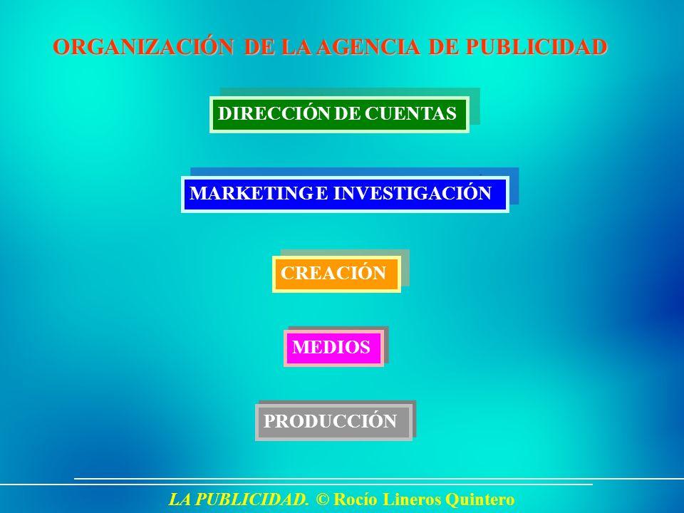 LA PUBLICIDAD. © Rocío Lineros Quintero ORGANIZACIÓN DE LA AGENCIA DE PUBLICIDAD DIRECCIÓN DE CUENTAS MARKETING E INVESTIGACIÓN CREACIÓN MEDIOS PRODUC