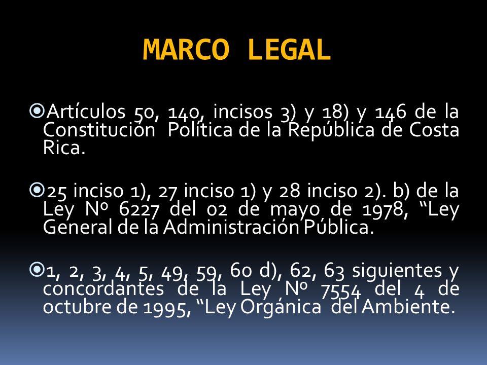 MARCO LEGAL 1, 2 y 4 de Ley Nº 7557 del 20 de octubre de 1995 y sus reformas, Ley General de Aduanas.