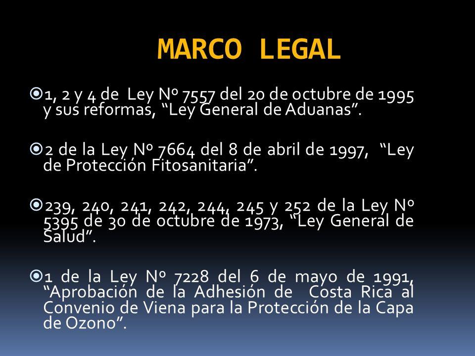 MARCO LEGAL 1 de la Ley Nº 7223 del 8 de abril de 1991, Aprobación del Protocolo de Montreal relativo a las sustancias agotadoras de la capa de ozono.