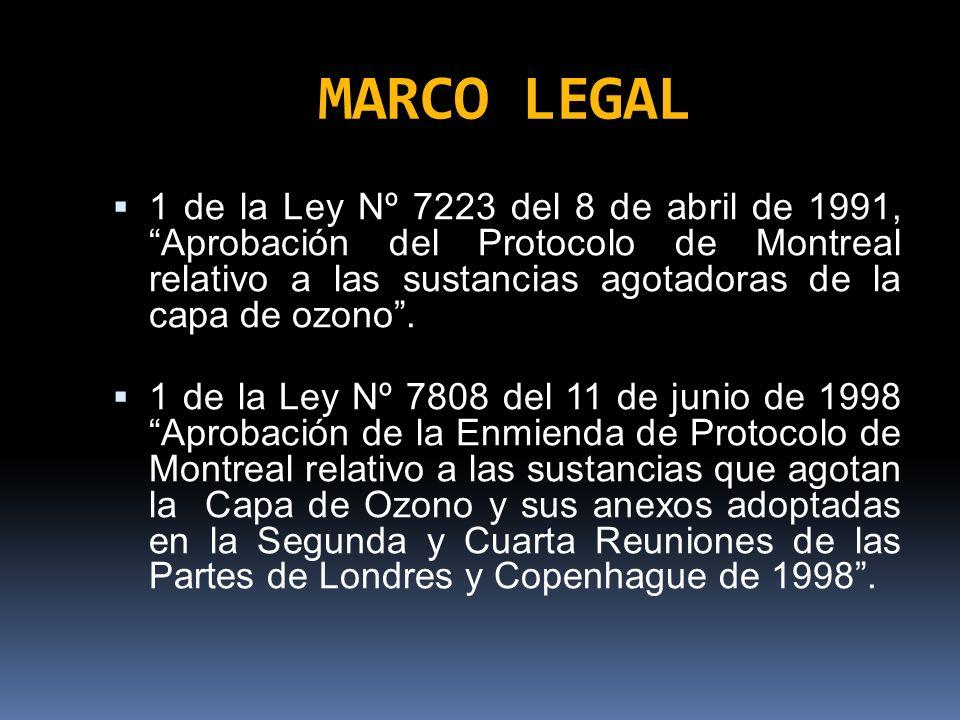 MARCO LEGAL 1 de la Ley Nº 8443 del 3 de mayo del 2005, Aprobación de la enmienda al Protocolo de Montreal, relativo a las Sustancias Agotadoras de la Capa de Ozono y sus anexos de 1997.