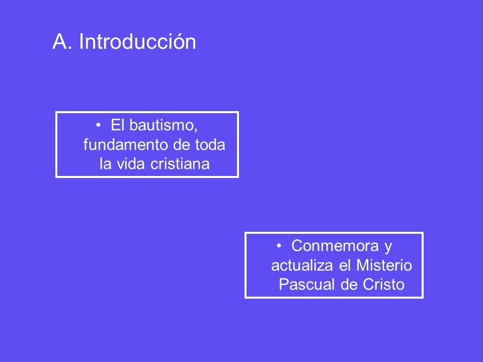 A. Introducción El bautismo, fundamento de toda la vida cristiana Conmemora y actualiza el Misterio Pascual de Cristo