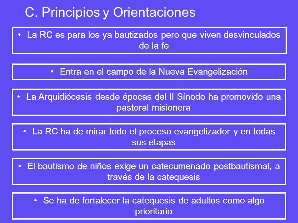 C. Principios y Orientaciones La RC es para los ya bautizados pero que viven desvinculados de la fe Entra en el campo de la Nueva Evangelización El ba