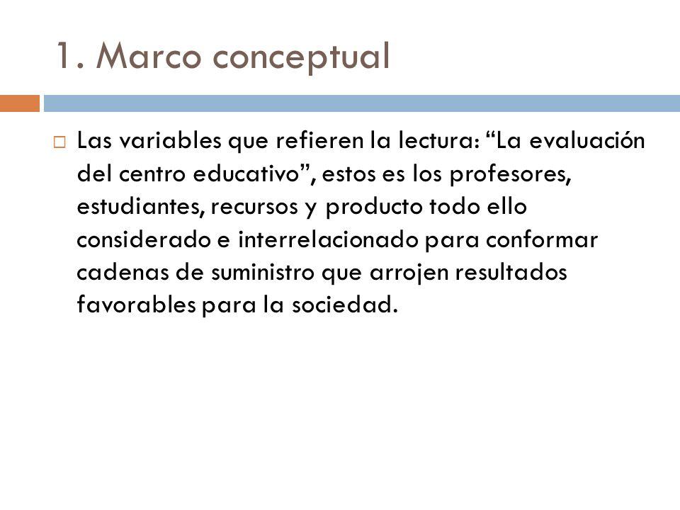 1. Marco conceptual Las variables que refieren la lectura: La evaluación del centro educativo, estos es los profesores, estudiantes, recursos y produc