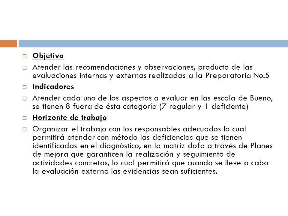 Objetivo Atender las recomendaciones y observaciones, producto de las evaluaciones internas y externas realizadas a la Preparatoria No.5 Indicadores A