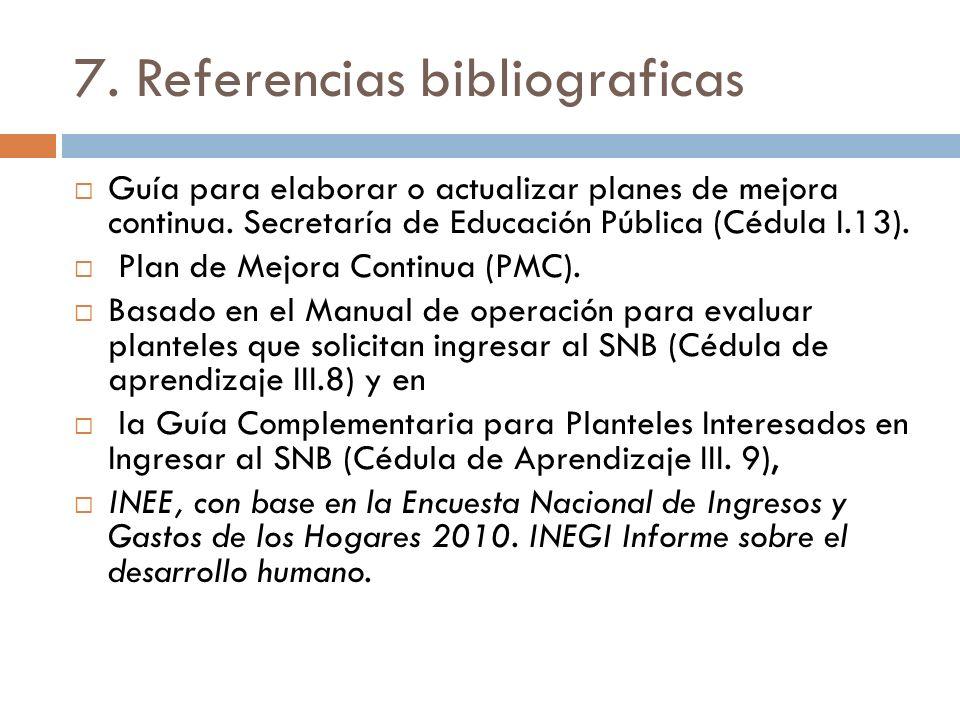 7. Referencias bibliograficas Guía para elaborar o actualizar planes de mejora continua. Secretaría de Educación Pública (Cédula I.13). Plan de Mejora