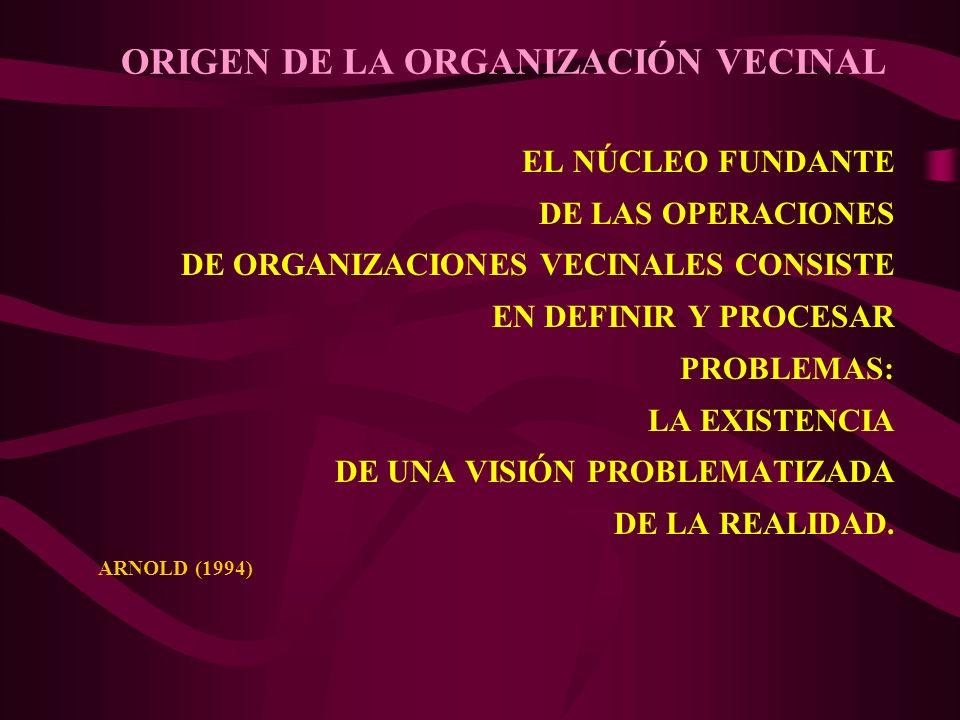 ORIGEN DE LA ORGANIZACIÓN VECINAL EL NÚCLEO FUNDANTE DE LAS OPERACIONES DE ORGANIZACIONES VECINALES CONSISTE EN DEFINIR Y PROCESAR PROBLEMAS: LA EXIST