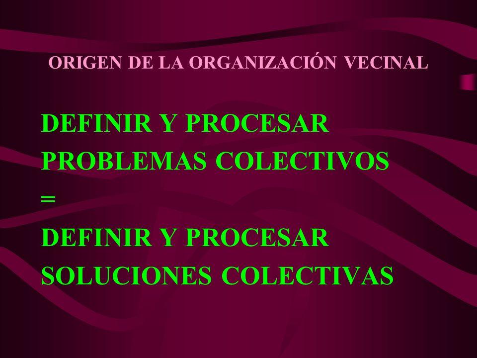 ORIGEN DE LA ORGANIZACIÓN VECINAL DEFINIR Y PROCESAR PROBLEMAS COLECTIVOS = DEFINIR Y PROCESAR SOLUCIONES COLECTIVAS