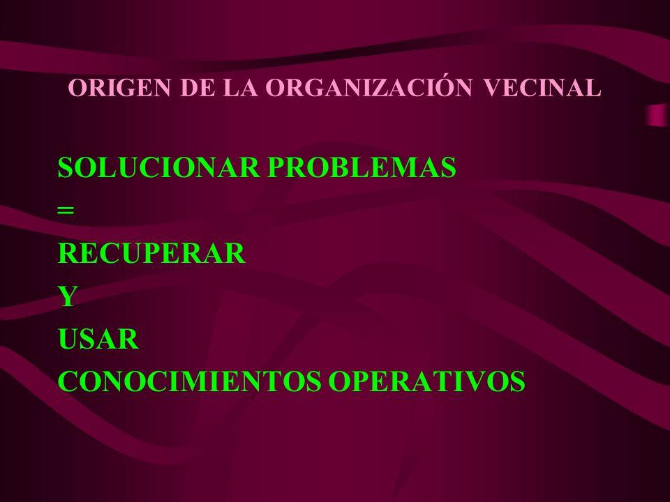 ORIGEN DE LA ORGANIZACIÓN VECINAL SOLUCIONAR PROBLEMAS = RECUPERAR Y USAR CONOCIMIENTOS OPERATIVOS