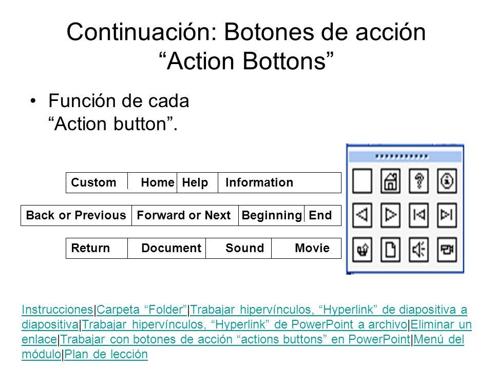 Continuación: Botones de acción Action Bottons Función de cada Action button. Custom Home Help Information Back or Previous Forward or Next Beginning
