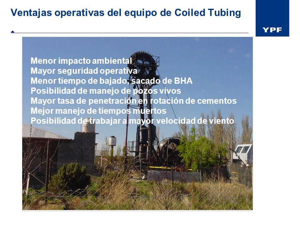 Ventajas operativas del equipo de Coiled Tubing Menor impacto ambiental Mayor seguridad operativa Menor tiempo de bajado, sacado de BHA Posibilidad de