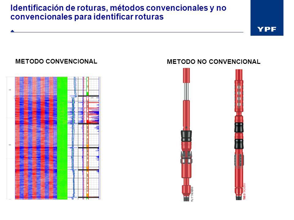 Identificación de roturas, métodos convencionales y no convencionales para identificar roturas METODO CONVENCIONAL METODO NO CONVENCIONAL