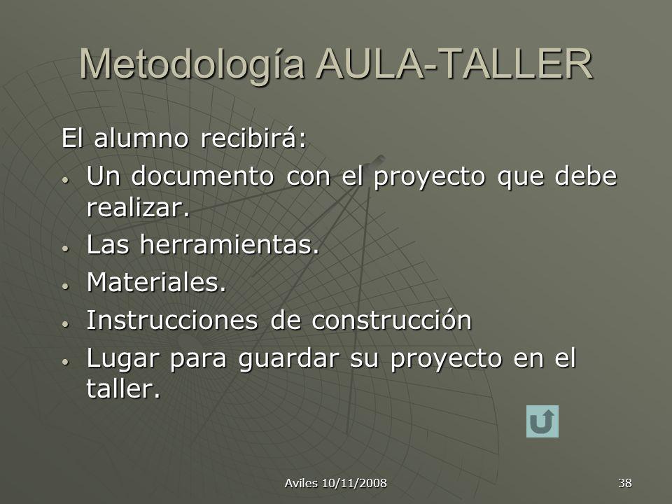 Aviles 10/11/2008 38 Metodología AULA-TALLER El alumno recibirá: Un documento con el proyecto que debe realizar. Un documento con el proyecto que debe