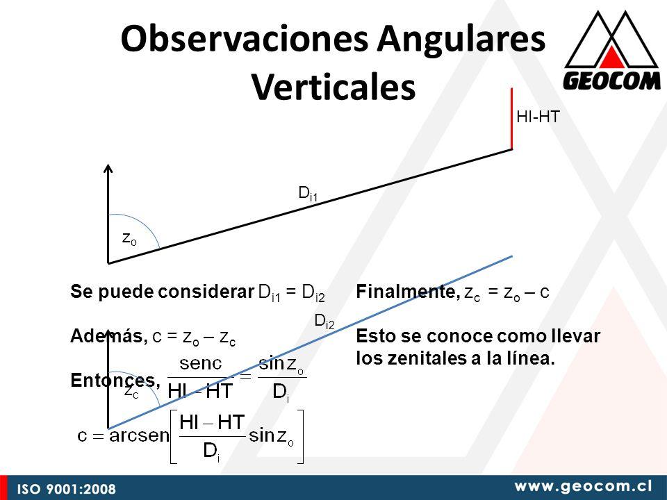 Se puede considerar D i1 = D i2 Además, c = z o – z c Entonces, zczc D i2 zozo D i1 Observaciones Angulares Verticales HI-HT Finalmente, z c = z o – c Esto se conoce como llevar los zenitales a la línea.