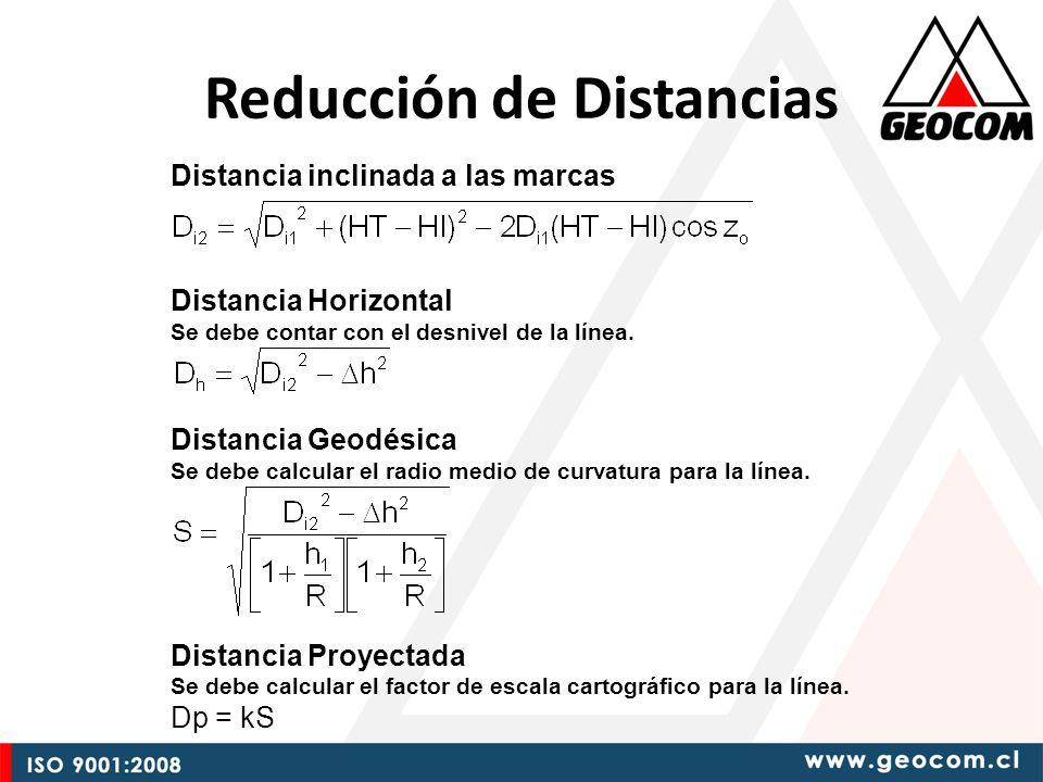 Reducción de Distancias Distancia inclinada a las marcas Distancia Horizontal Se debe contar con el desnivel de la línea.