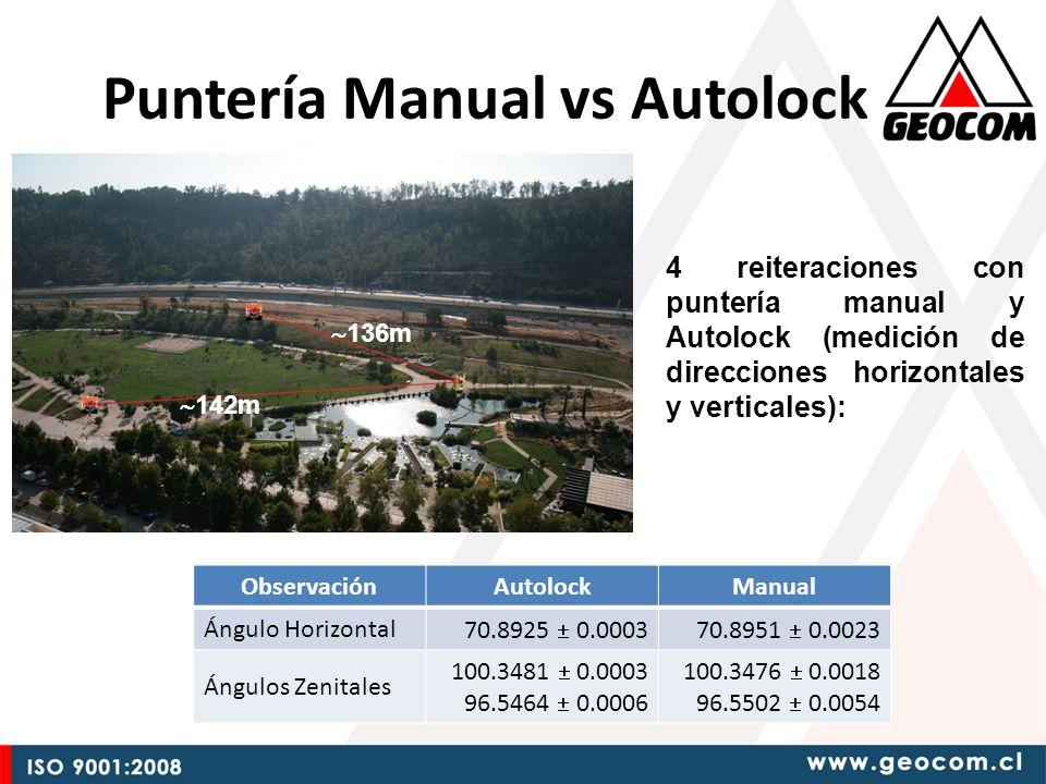 Puntería Manual vs Autolock 142m 136m 4 reiteraciones con puntería manual y Autolock (medición de direcciones horizontales y verticales): ObservaciónAutolockManual Ángulo Horizontal 70.8925 0.000370.8951 0.0023 Ángulos Zenitales 100.3481 0.0003 96.5464 0.0006 100.3476 0.0018 96.5502 0.0054