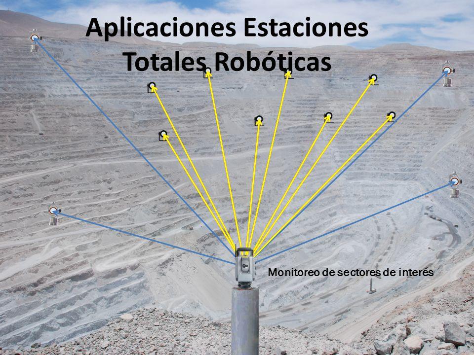 Monitoreo de sectores de interés Aplicaciones Estaciones Totales Robóticas