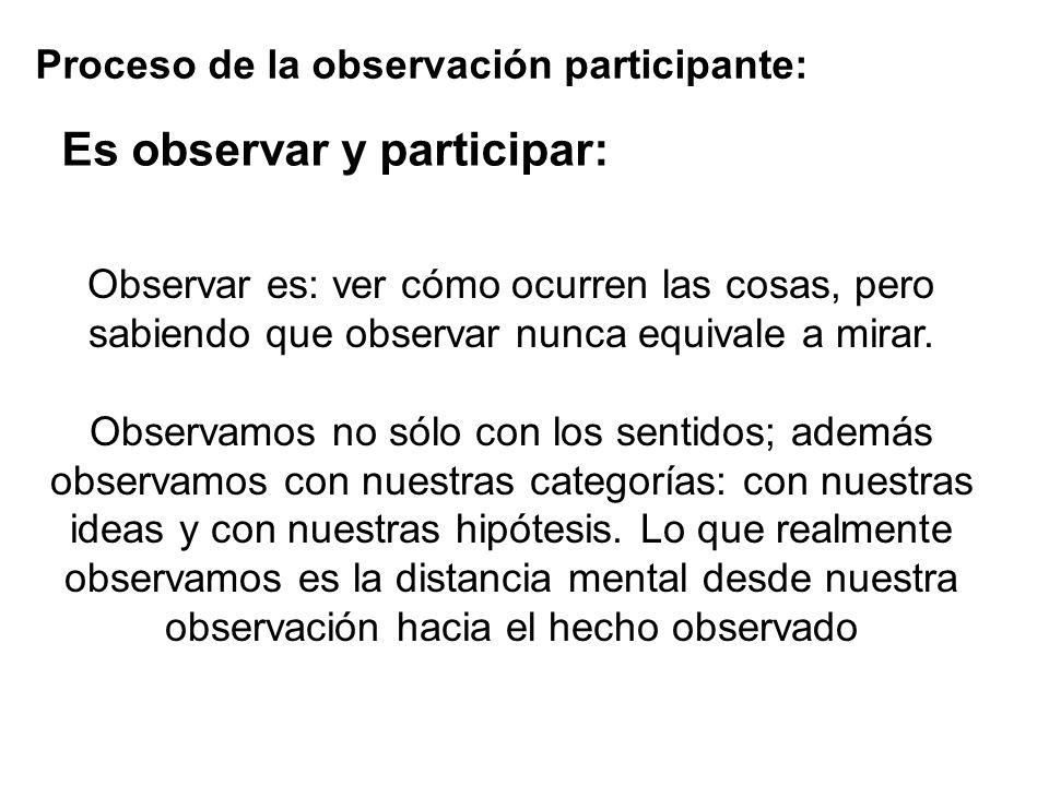 Proceso de la observación participante: Es observar y participar: Observar es: ver cómo ocurren las cosas, pero sabiendo que observar nunca equivale a mirar.