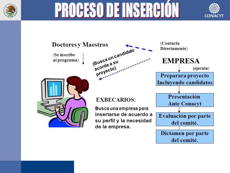 Doctores y Maestros EMPRESA Preparara proyecto Incluyendo candidatos Presentación Ante Conacyt Evaluación por parte del comité.
