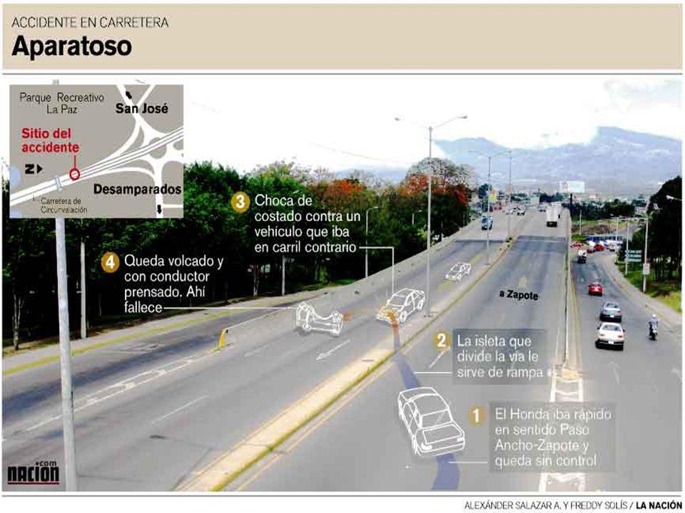 Parque de La Paz Joven chofer muere al chocar tras súbito viraje Exceso de velocidad e intempestiva maniobra son las posibles causas del accidente Una