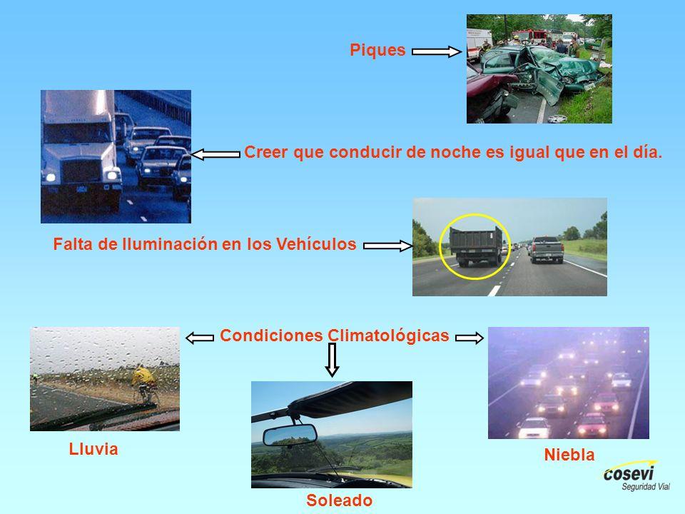 Falta de Iluminación en los Vehículos Creer que conducir de noche es igual que en el día. Niebla Lluvia Piques Soleado Condiciones Climatológicas