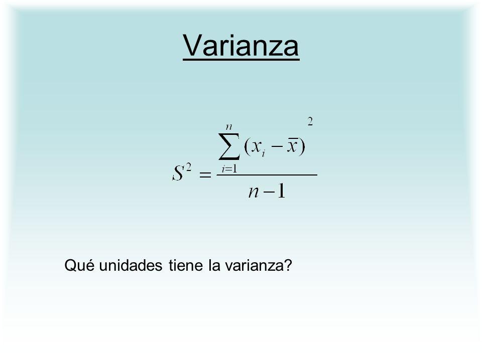 Varianza Qué unidades tiene la varianza?