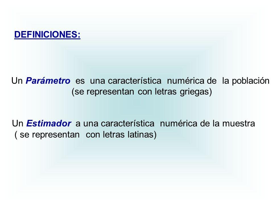 Un Parámetro es una característica numérica de la población (se representan con letras griegas) Un Estimador a una característica numérica de la muestra ( se representan con letras latinas) DEFINICIONES: