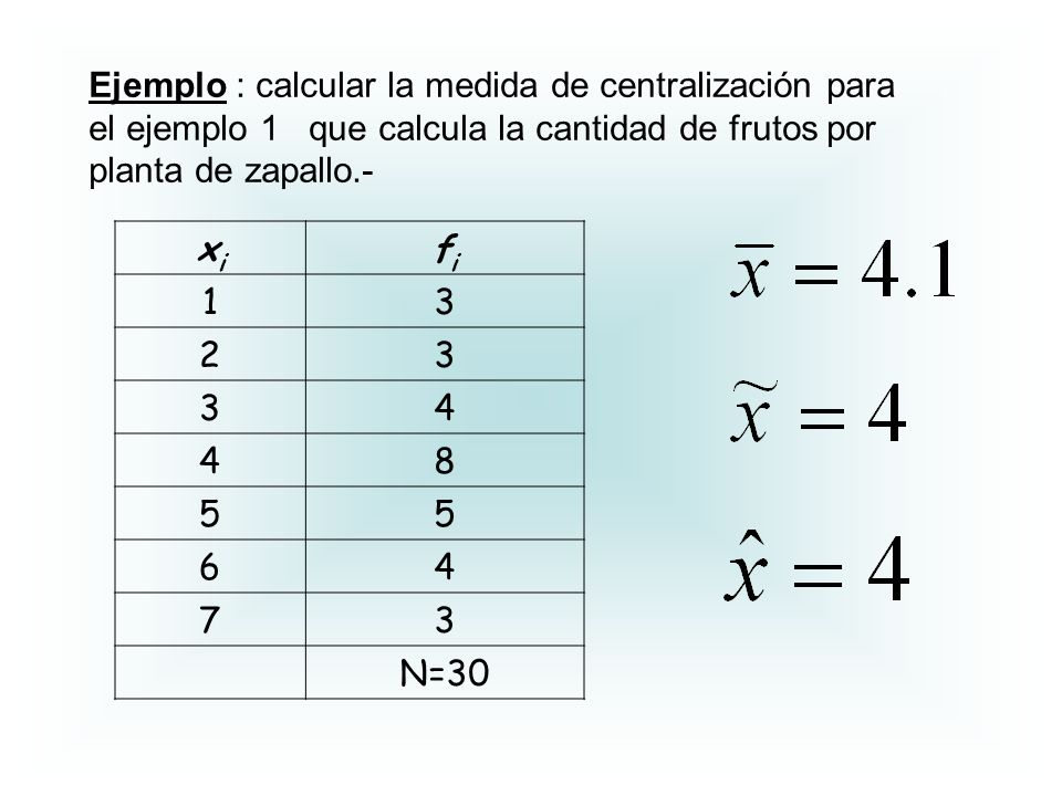 Ejemplo : calcular la medida de centralización para el ejemplo 1 que calcula la cantidad de frutos por planta de zapallo.- xixi fifi 13 23 34 48 55 64 73 N=30