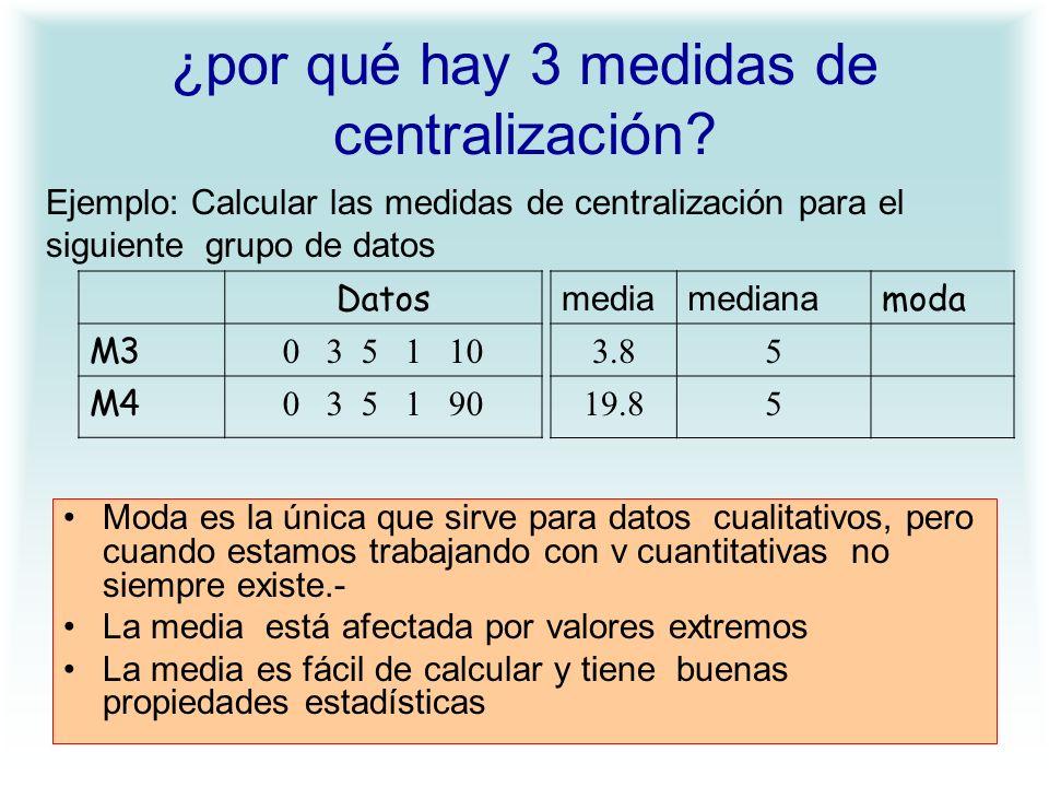 ¿por qué hay 3 medidas de centralización.