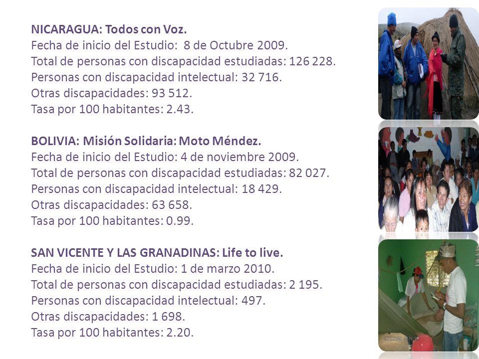NICARAGUA: Todos con Voz. Fecha de inicio del Estudio: 8 de Octubre 2009. Total de personas con discapacidad estudiadas: 126 228. Personas con discapa