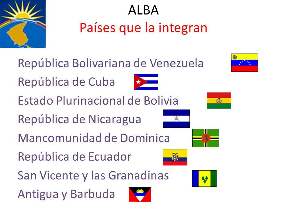 ALBA Países que la integran República Bolivariana de Venezuela República de Cuba Estado Plurinacional de Bolivia República de Nicaragua Mancomunidad d
