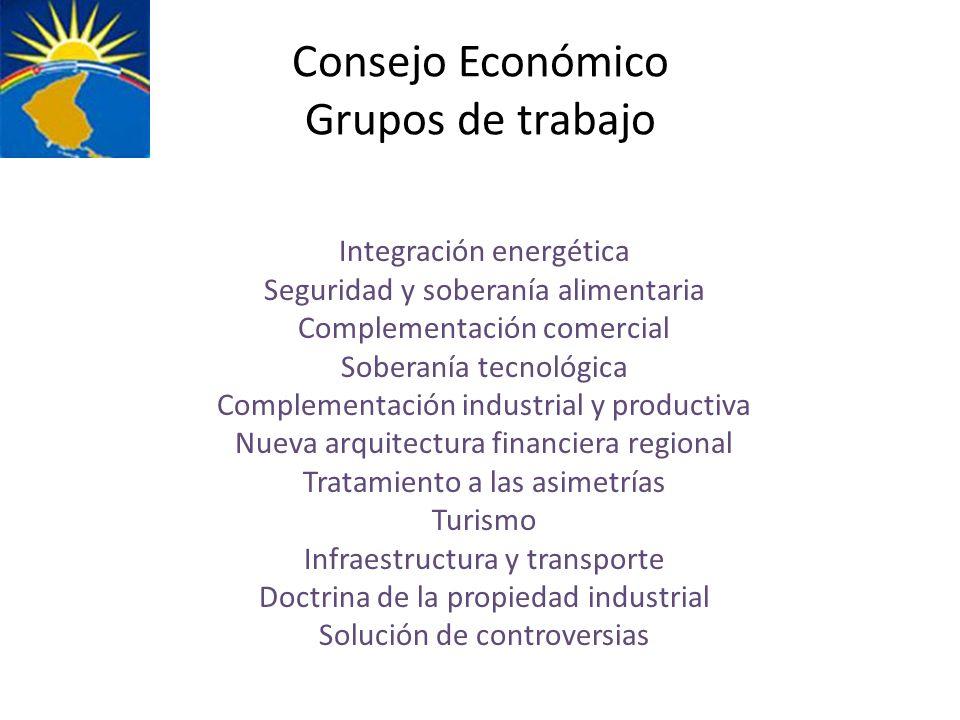 Consejo Económico Grupos de trabajo Integración energética Seguridad y soberanía alimentaria Complementación comercial Soberanía tecnológica Complemen