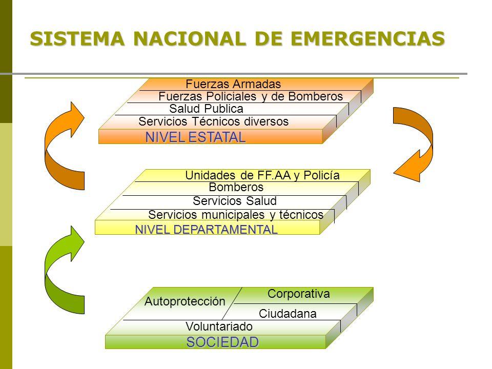 2-A NIVEL NACIONAL SISTEMA NACIONAL DE EMERGENCIAS (SNE) ANTEPROYECTO DE LEY DEL SNE.