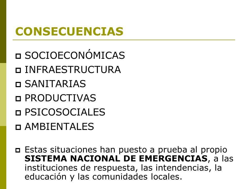 INUNDACIONES 2007: Durazno| T y Tres| Soriano CICLONES 2005: Ciclón Extratropical INCENDIOS.SEQUIAS Temporada estival Monocultivo forestal DERRAMES, ESCAPES Petróleo Amoníaco ENFERMEDADES Dengue| Rabia |Influenza| Aftosa ACCIDENTES EMERGENCIAS Y DESASTRES en Uruguay