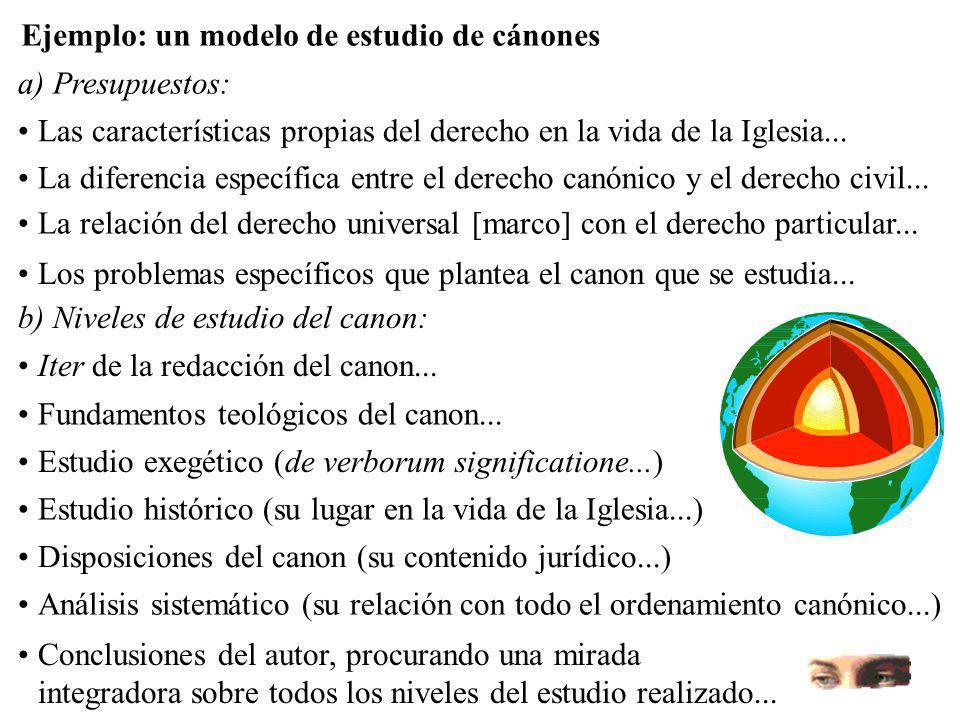 3.2.2. Modelos de organización Hay algunos modelos hechos por algunos autores para temas especiales: J. L. LEMAITRE, Directives pour la préparation du
