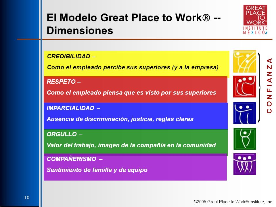©2005 Great Place to Work® Institute, Inc.