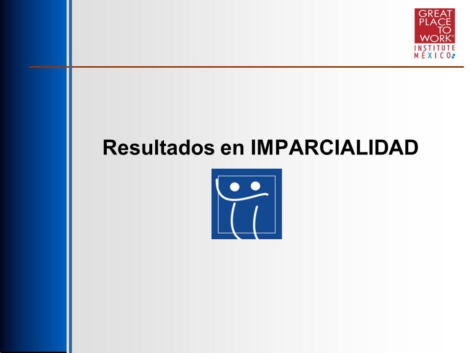 Resultados en IMPARCIALIDAD