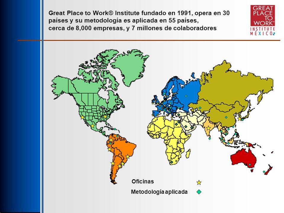 Great Place to Work® Institute fundado en 1991, opera en 30 países y su metodología es aplicada en 55 países, cerca de 8,000 empresas, y 7 millones de colaboradores Oficinas Metodología aplicada