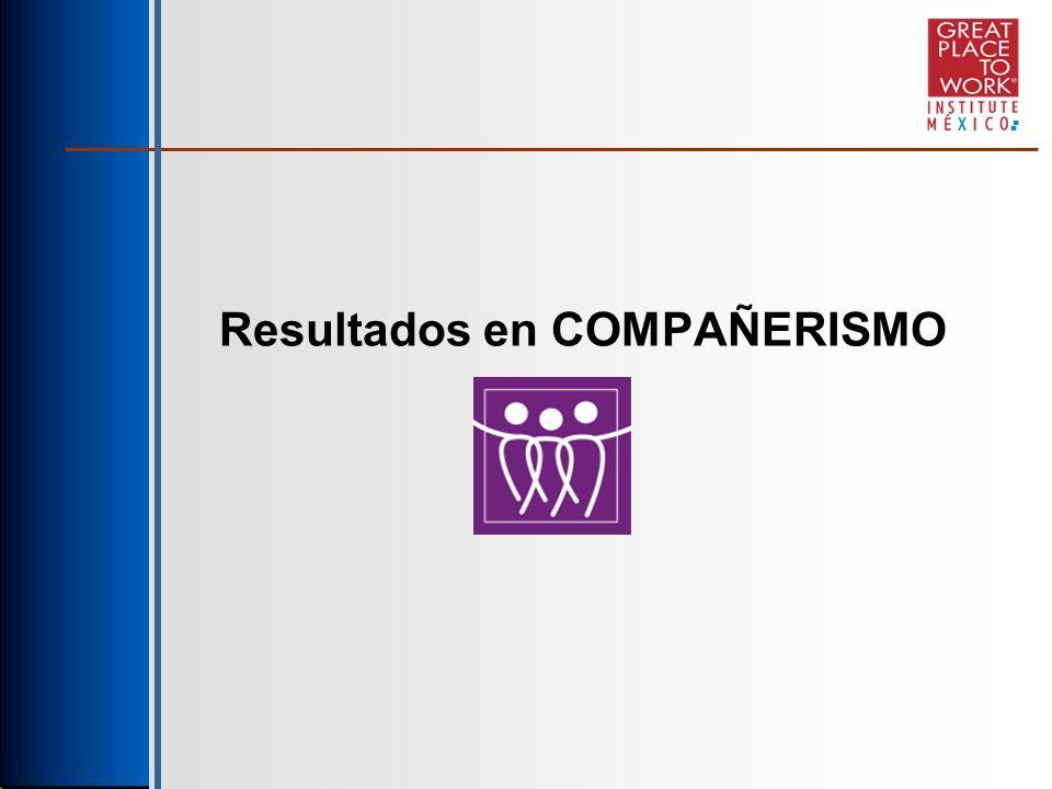 Resultados en COMPAÑERISMO
