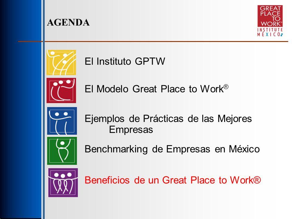 El Modelo Great Place to Work ® Ejemplos de Prácticas de las Mejores Empresas El Instituto GPTW Beneficios de un Great Place to Work® Benchmarking de Empresas en México AGENDA