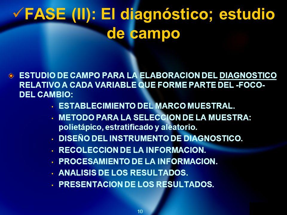 10 FASE (II): El diagnóstico; estudio de campo ESTUDIO DE CAMPO PARA LA ELABORACION DEL DIAGNOSTICO RELATIVO A CADA VARIABLE QUE FORME PARTE DEL -FOCO- DEL CAMBIO: ESTABLECIMIENTO DEL MARCO MUESTRAL.