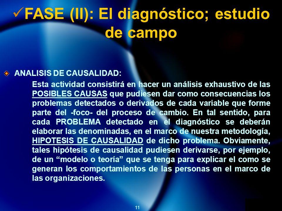 11 FASE (II): El diagnóstico; estudio de campo ANALISIS DE CAUSALIDAD: Esta actividad consistirá en hacer un análisis exhaustivo de las POSIBLES CAUSAS que pudiesen dar como consecuencias los problemas detectados o derivados de cada variable que forme parte del -foco- del proceso de cambio.